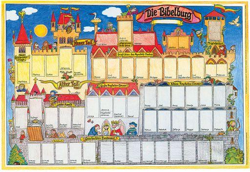10erSet Die Bibelburg, Reliposter mit Aufklebern
