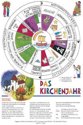 Poster Das Kirchenjahr